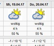 2017-04-17 Wetter4